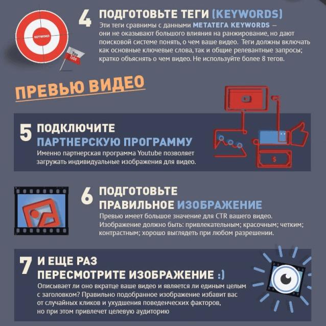 Как продвигать видео на Youtube
