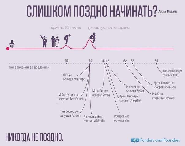 Мотивация на успех (3)